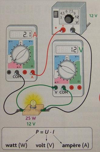 La puissance lectrique de la puissance lectrique de comp tences quot - Puissance chauffage electrique par m2 ...